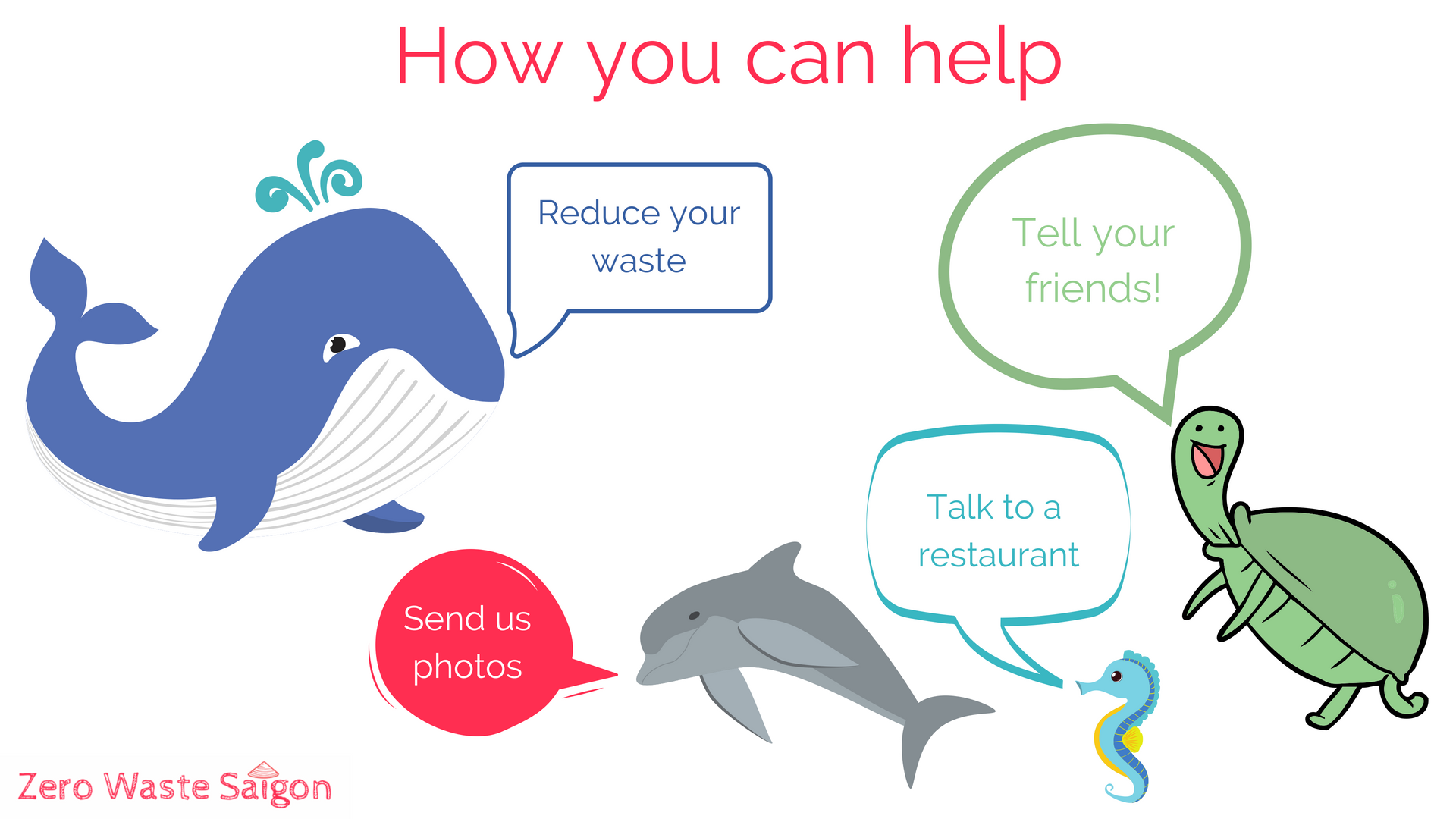 Zero Waste Saigon presentation slide 15