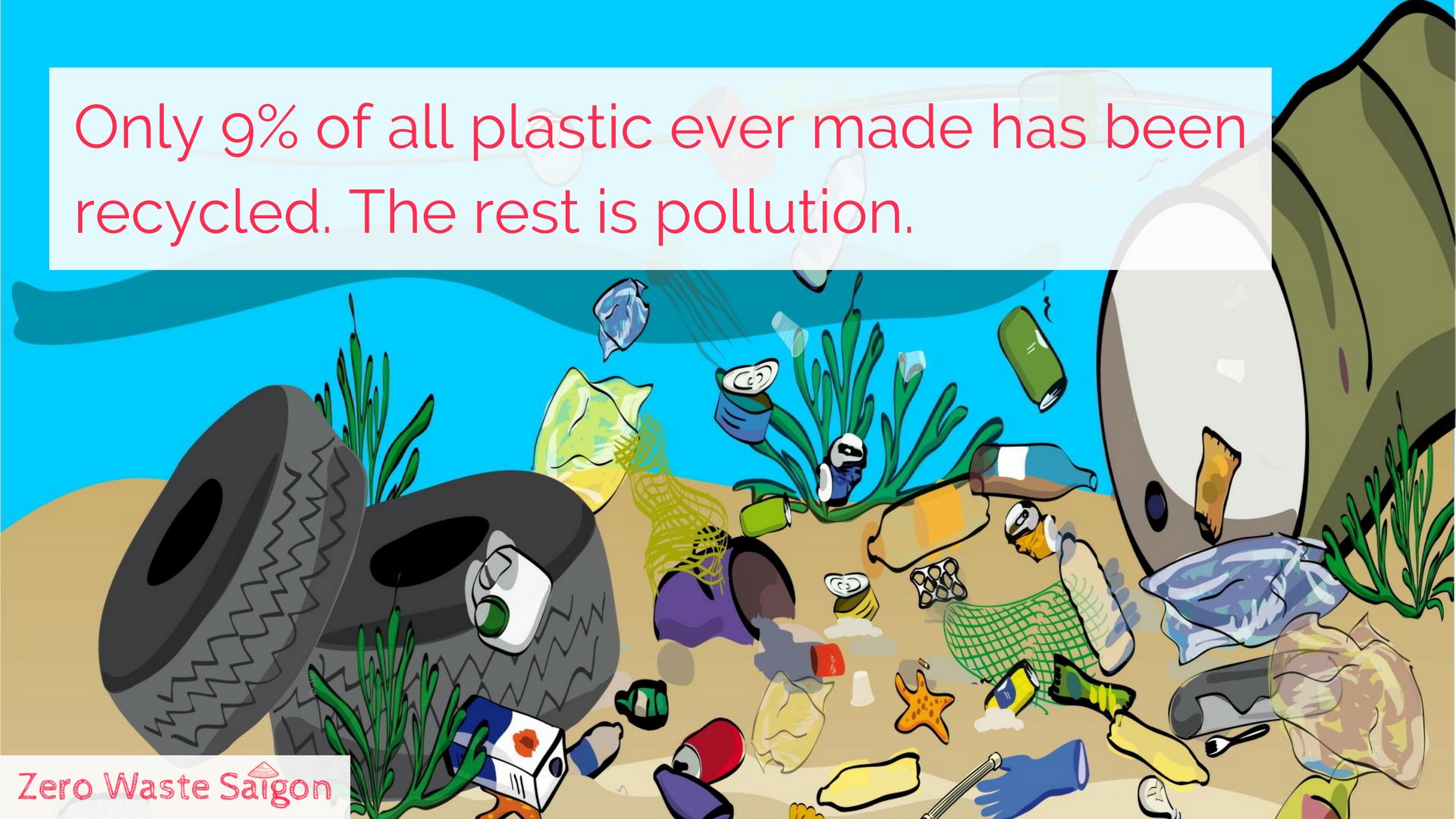 Zero Waste Saigon presentation slide 4