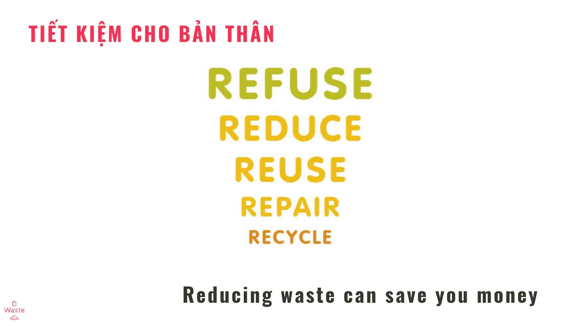 Zero Waste Classes and Presentations - Zero Waste Saigon